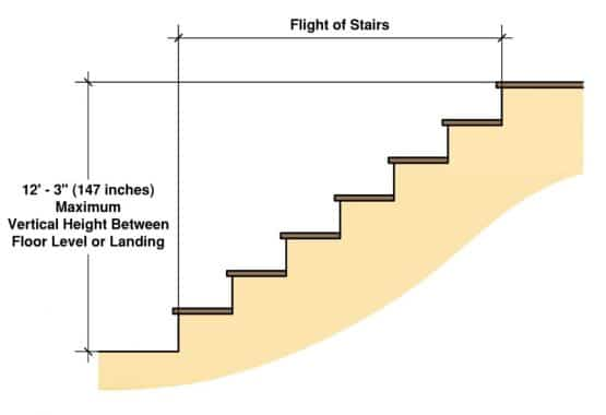Vertical rise of the stairs