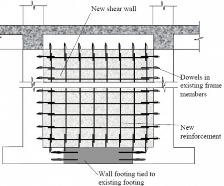 Constructing New Shear Walls with new Reinforcement