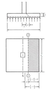 One-way Shear in Isolated Footing