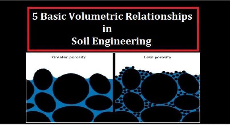 5 Basic Volumetric Relationships in Soil Engineering