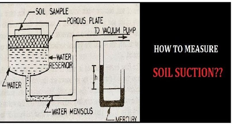 How to Measure Soil Suction?