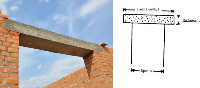 Lintel-Over-Openings