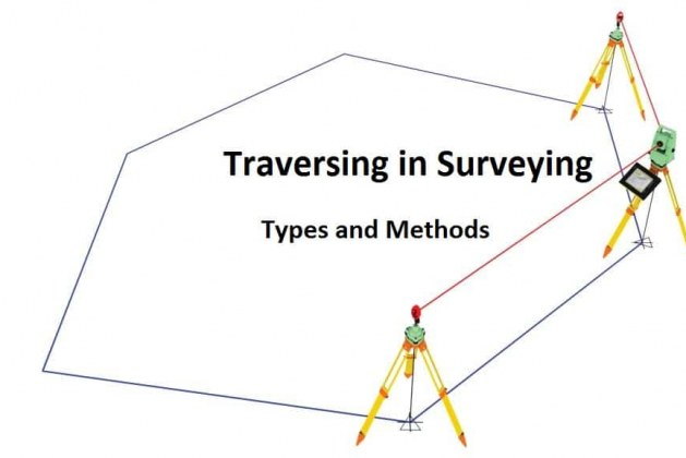 Traversing in Surveying – Types and Methods
