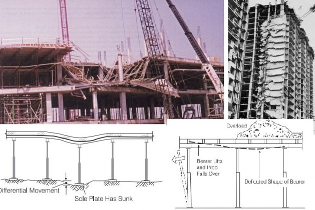 What are the Causes of Concrete Formwork Failures?