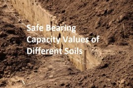 Safe Bearing Capacity values of Different Soils