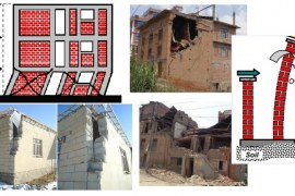 10 Causes of Earthquake Damages in Unreinforced Masonry Buildings