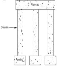 Column Bent Piers