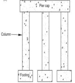 Column Bent Piers