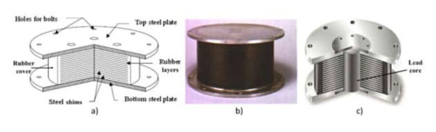 Fig.1. Types of Elastomeric Bearing; (a) Natural Rubber Bearing (NRB) (b) Elastomeric Bearing Device (d) Lead Rubber Bearing (LRB)