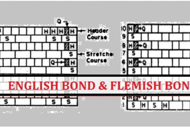 English Bond and Flemish Bond – Features & Difference