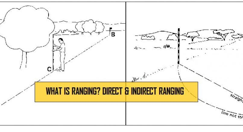 What is Ranging? Direct and Indirect Ranging