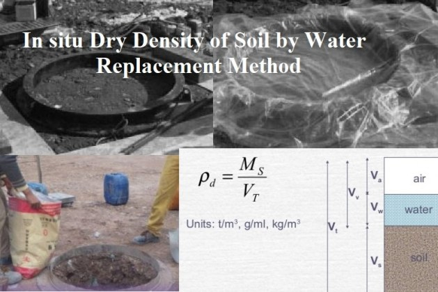 Determination of In-situ Density of Soil by Water Replacement Method
