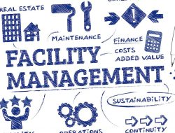 What is Facility Management (FM)in the Construction Industry?
