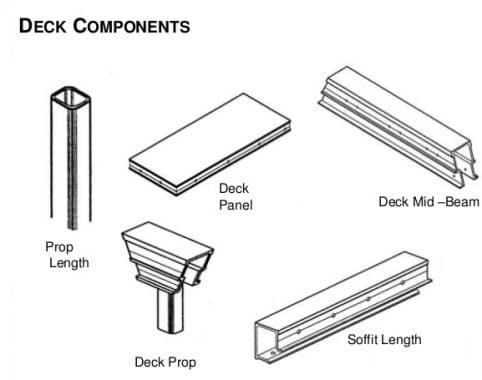 Deck Components of Mivan Formwork