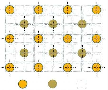 Dynamic Compaction Grid