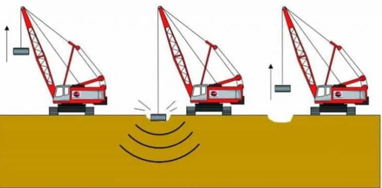 Dynamic Compaction Process