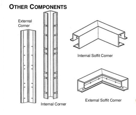 Other Components of Mivan Formwork