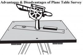 Advantages and Disadvantages of Plane Table Survey