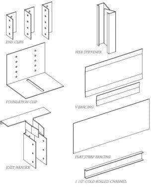 Standard Accessories for Light Gauge