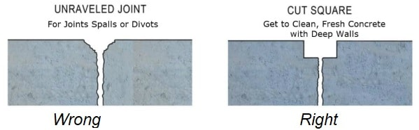 Proper Versus Improper Surface Preparation