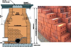 Specifications for Sewer and Manhole Bricks Based on ASTM C32