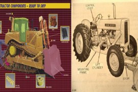 Types and Uses of Tractors as Construction Equipment