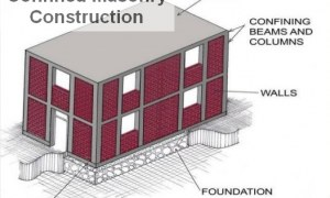 Earthquake-Resistant Confined Masonry – Components, Difference, and Advantages