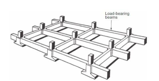 Continuous Footing Design with Load-bearing Beams for Collapsible Soil
