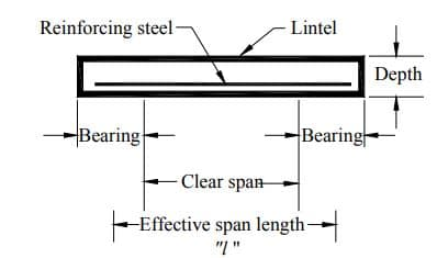 Determination of Effective depth and Span of R.C.C lintel