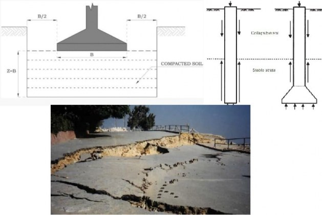 How to Deal with Collapsible Soil Before Construction? [PDF]