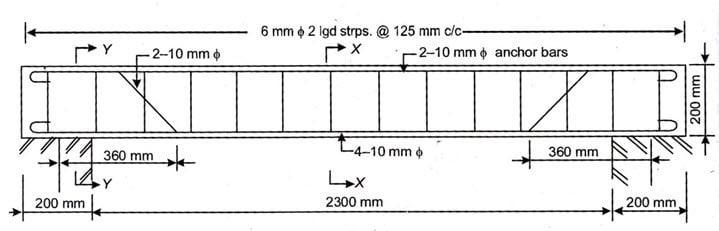 R.C.C Lintel Beam Detailing