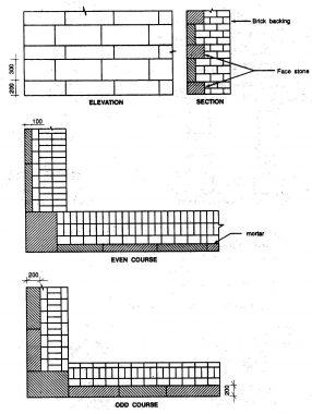 Ashlar Masonry with Brick Backing