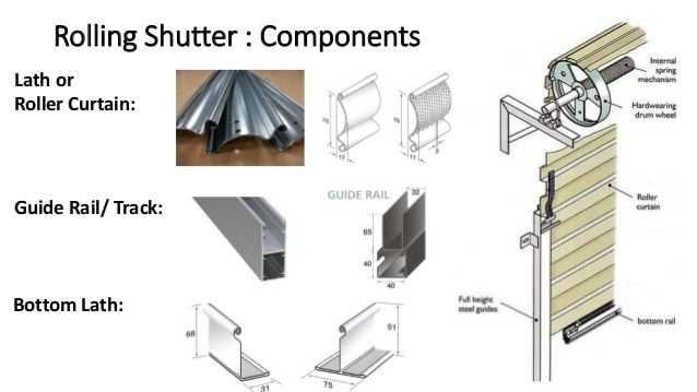 Components of Steel Rolling Shutter