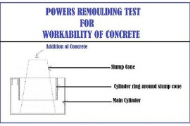 How to Perform Powers Remolding Test on Concrete? [PDF]