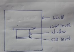 What is purpose of lintel and sill level in building construction?