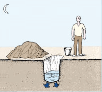 permiability of soil