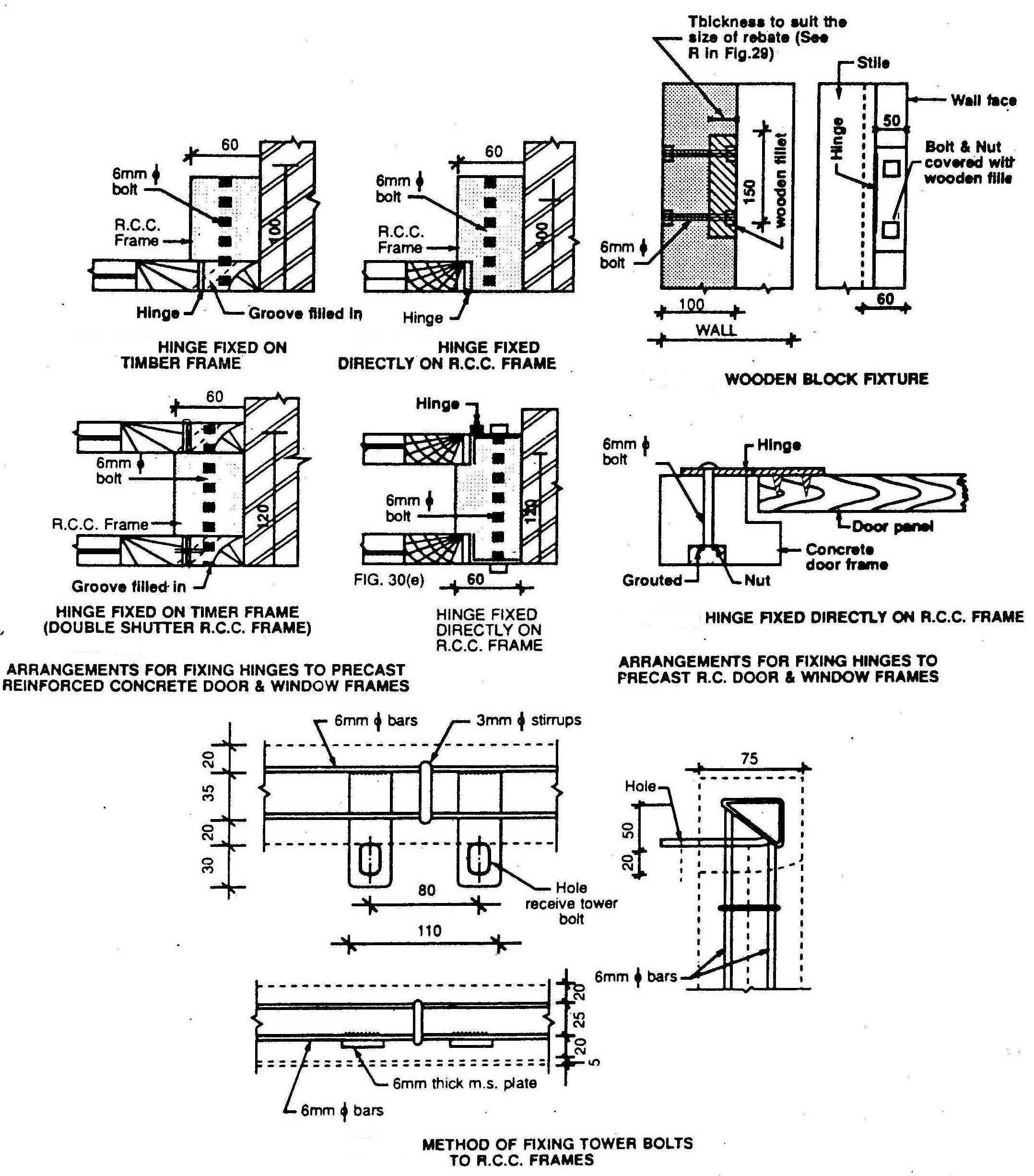 Details of Fixing Hinges in Precast Frames