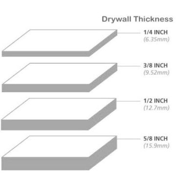 Thickness of Drywall