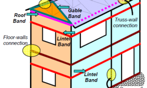 Guidelines to Improve Earthquake Resistance of Small Buildings