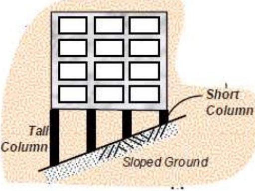 Structure on sloping ground with different height of columns.