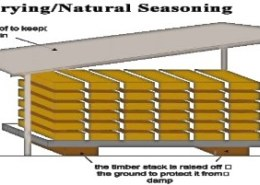 What are the main objects of the seasoning of timber?