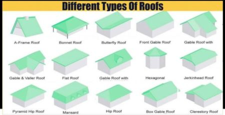Type of roof